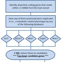 DP_genomics_pub_ProGeM
