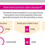 How food and drink portions could be reduced to improve health
